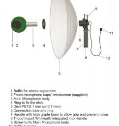 hi sound stereo parabolic microphone hi sound stereo parabolic microphone [ 924 x 1280 Pixel ]