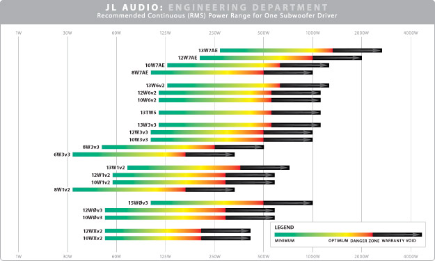 jl audio wiring diagram   23 wiring diagram images