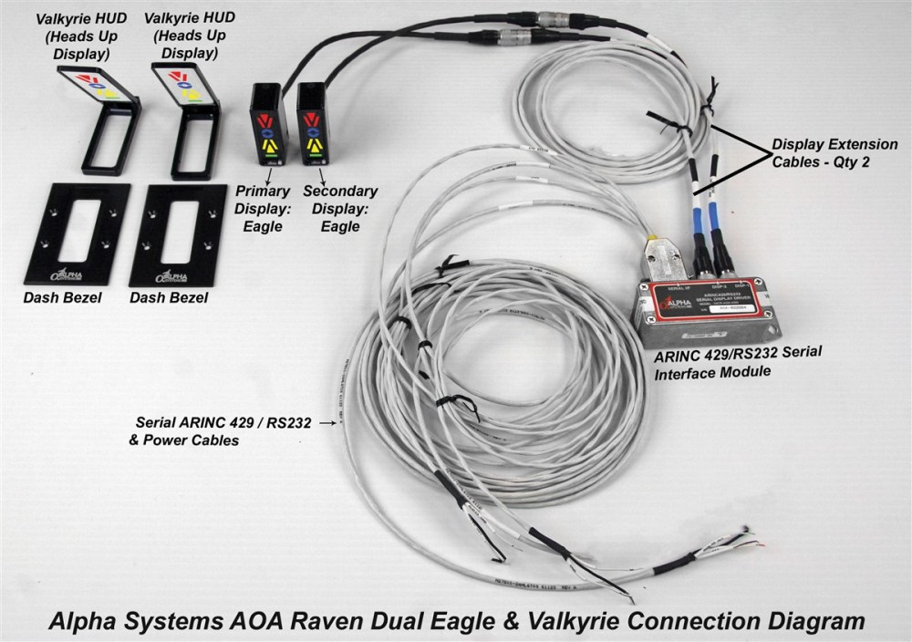 medium resolution of  weight raven arinc 429 alpha systems aoa on raven plumbing diagrams raven airlink ls300 wiring