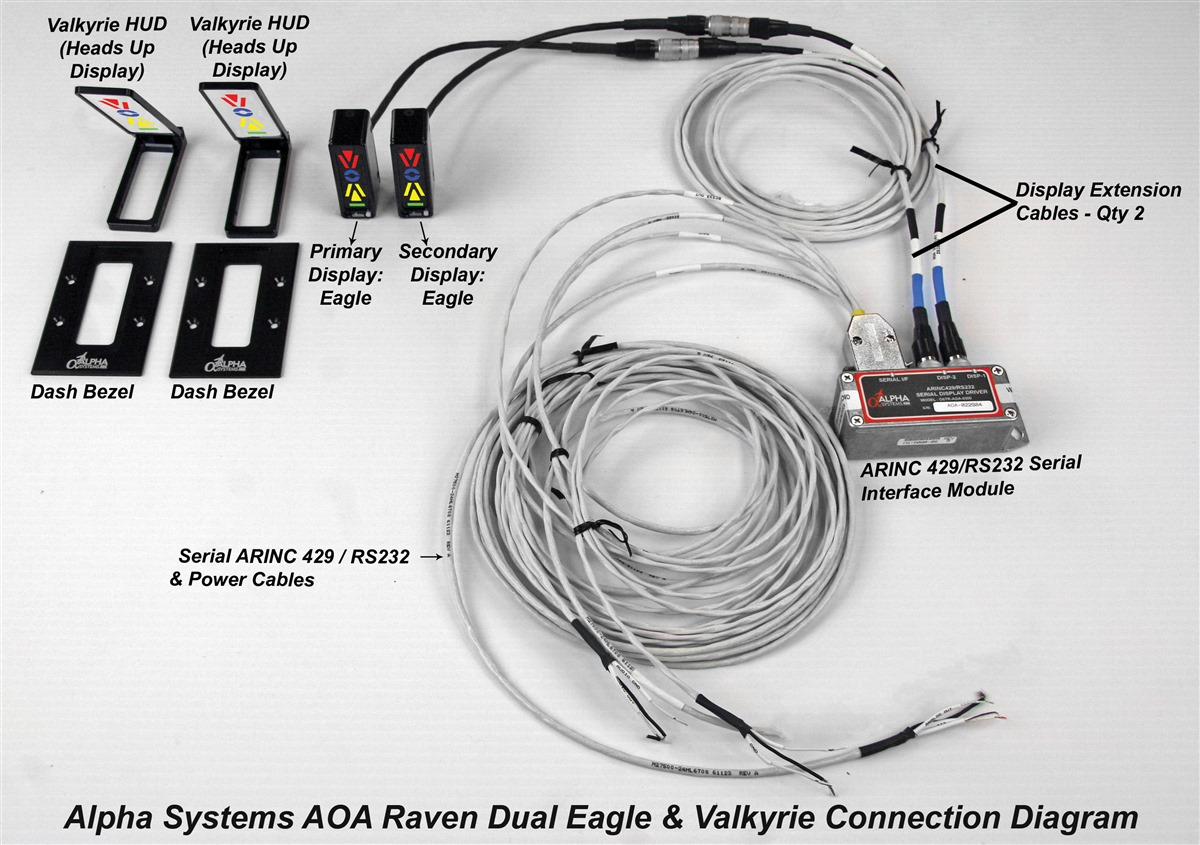 hight resolution of  weight raven arinc 429 alpha systems aoa on raven plumbing diagrams raven airlink ls300 wiring