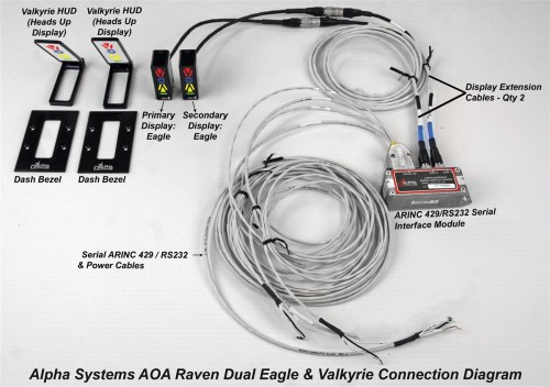 small resolution of  weight raven arinc 429 alpha systems aoa on raven plumbing diagrams raven airlink ls300 wiring