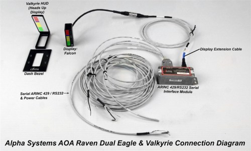 small resolution of raven wiring diagram