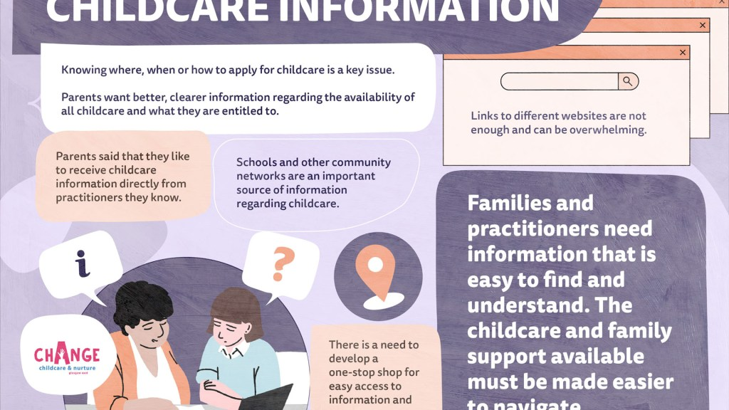 Childcare information infographic