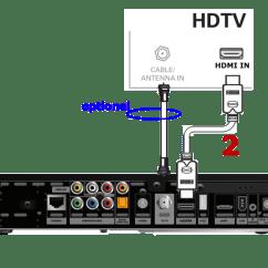 Home Cable Tv Wiring Diagram 3 Phase Dol Starter Control Motorola Box Free For You Mediacom Simple Schema Rh 20 Aspire Atlantis De Comcast