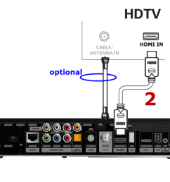 mediacom cable box wiring diagram wiring diagram database cable box wiring diagram [ 1428 x 681 Pixel ]