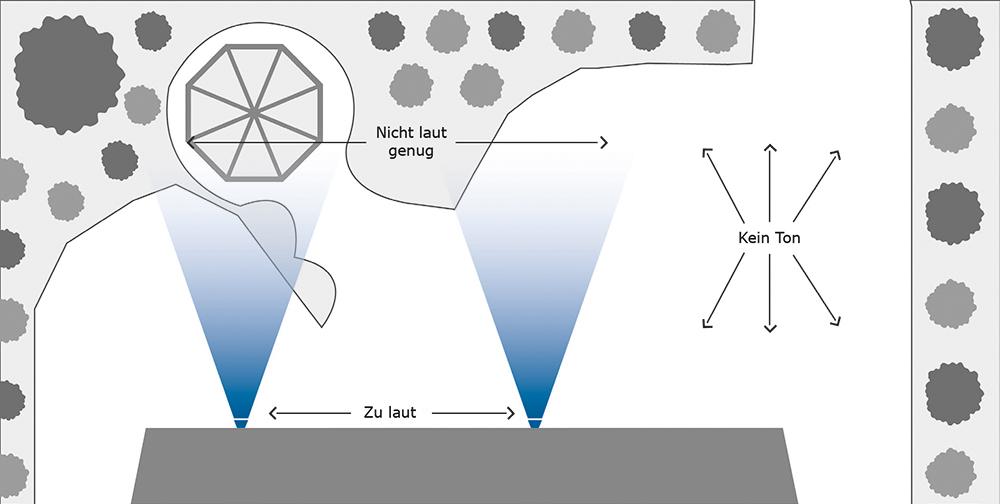 traditional_diagram