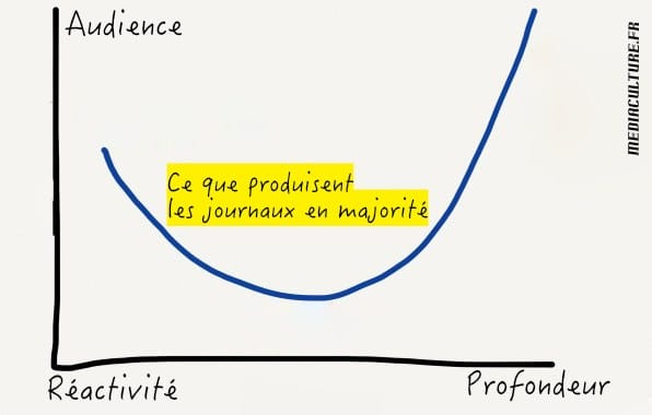schema-production-medias-mediaculture-fr_