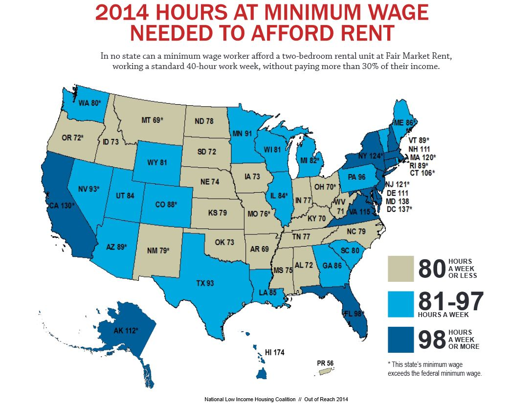 Bottom Rung Living On Low Wages In Idaho