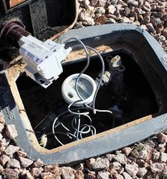 when there s a water leak or a burst water pipe time is of the essence and while it can be tempting to investigate parts of your water meter when you turn  [ 2400 x 1882 Pixel ]