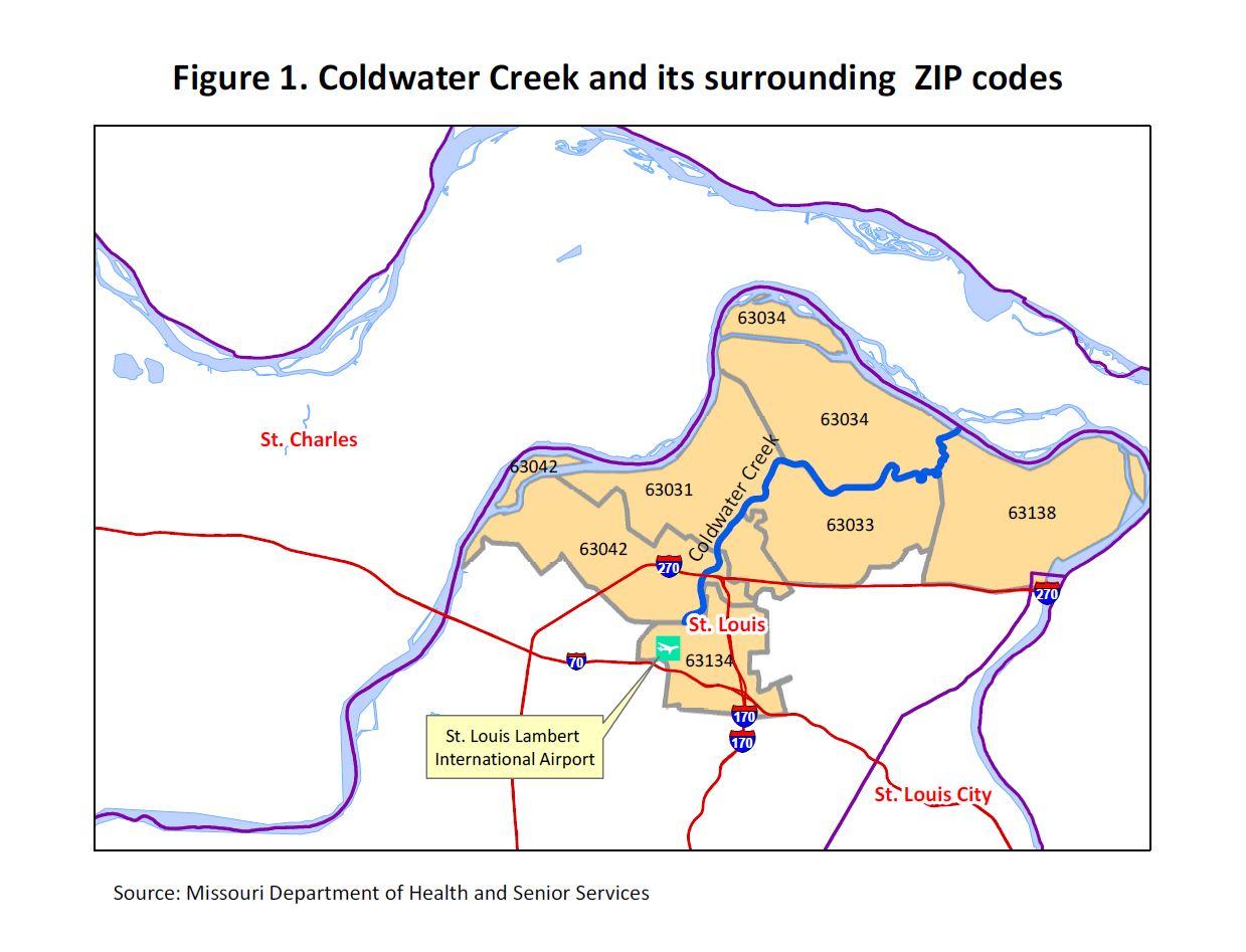 Code Coldwater Creek