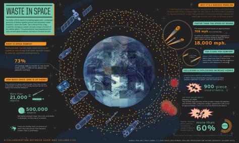 Space waste + knowledgesuttra