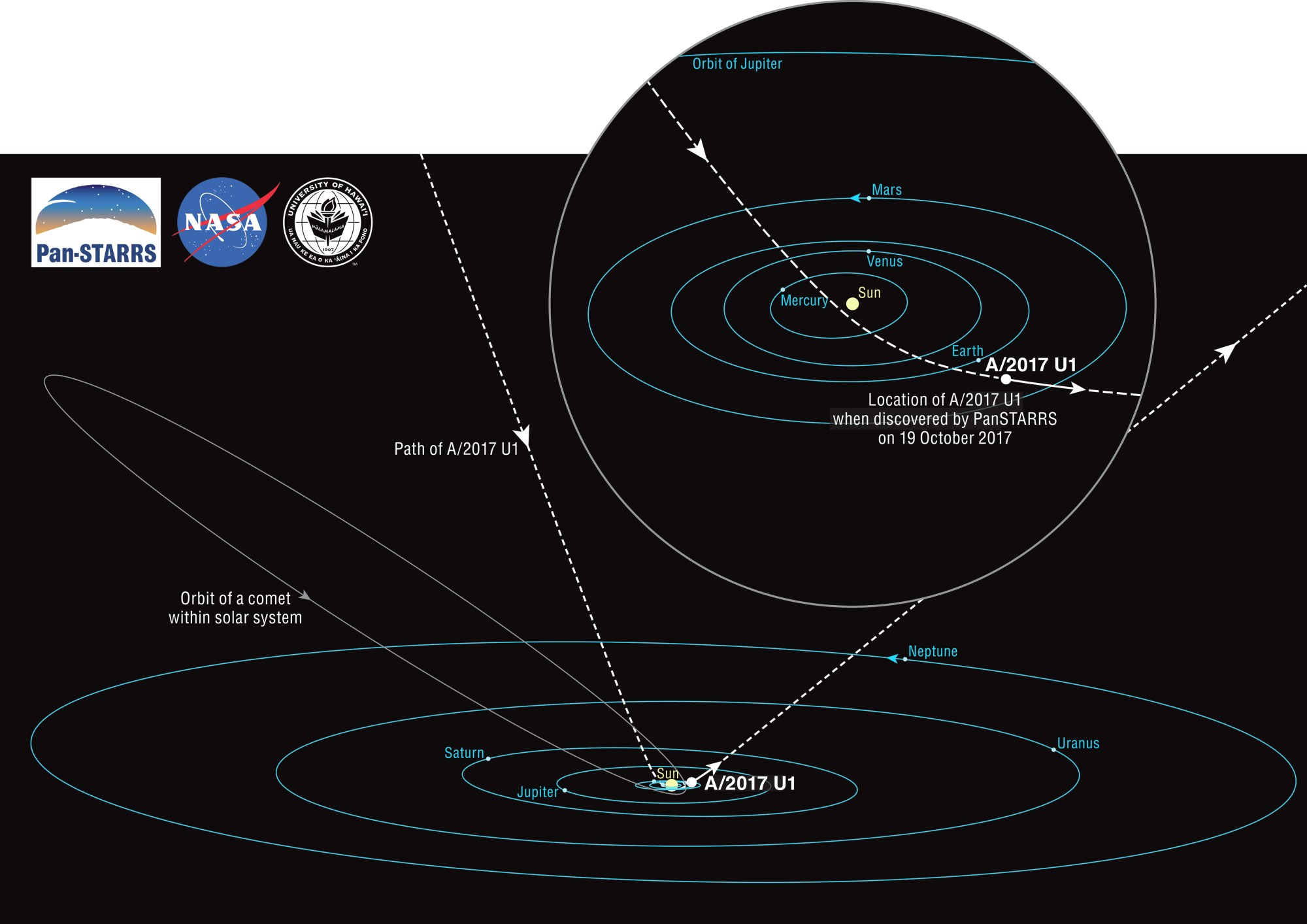 hight resolution of scientists spot first alien space rock in our solar system