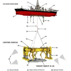 Parts Of A Submarine Diagram Network Socket Wiring How The Cia Found Soviet Sub  Without Soviets
