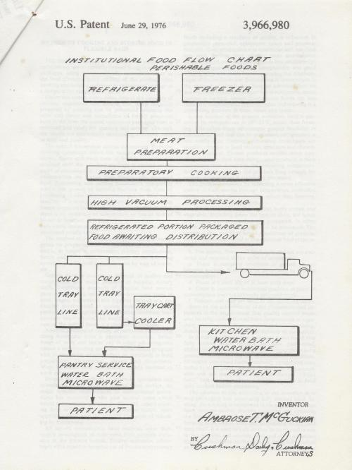 small resolution of ambrose mcguckian created a flowchart to illustrate the sequence of hospital food service from storage to preparation to patient for his patent