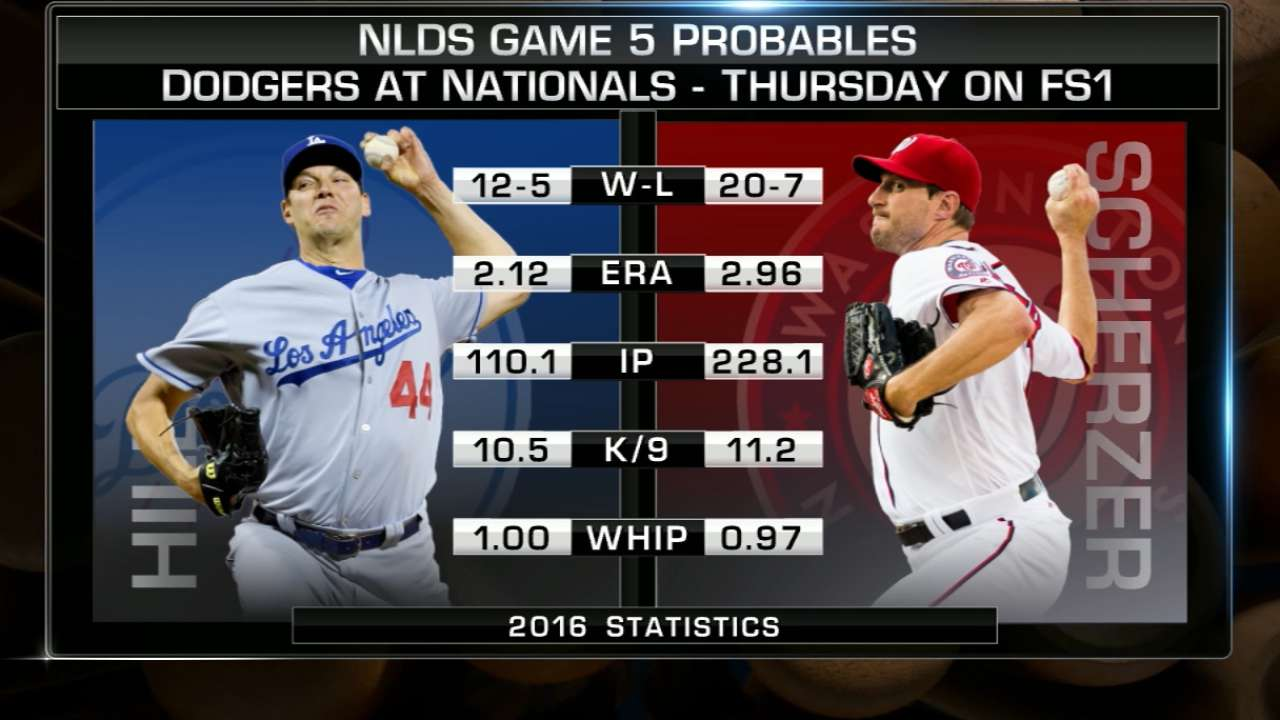 Dodgers Nationals NLDS Game 5 What To Watch MLB Com