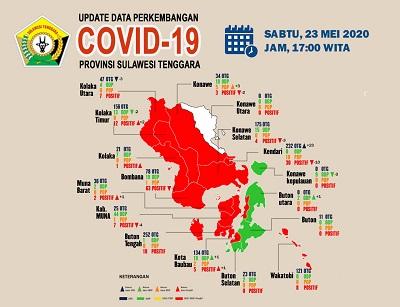 Data Covid 19