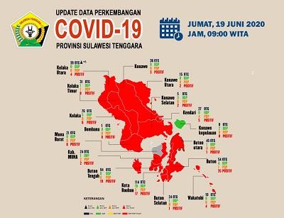 Perkembangan Covid 19 Juni (1)