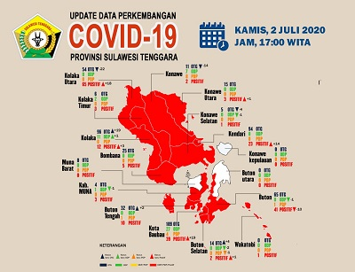 Perkembangan data Covid 19 2 Juli (2)