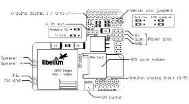 interactive environments lab » Shields