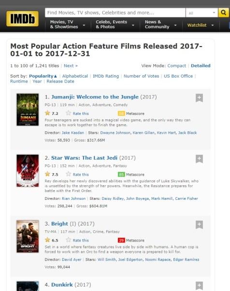 IMDb Action Movies