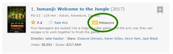 IMDb Movie Metascore