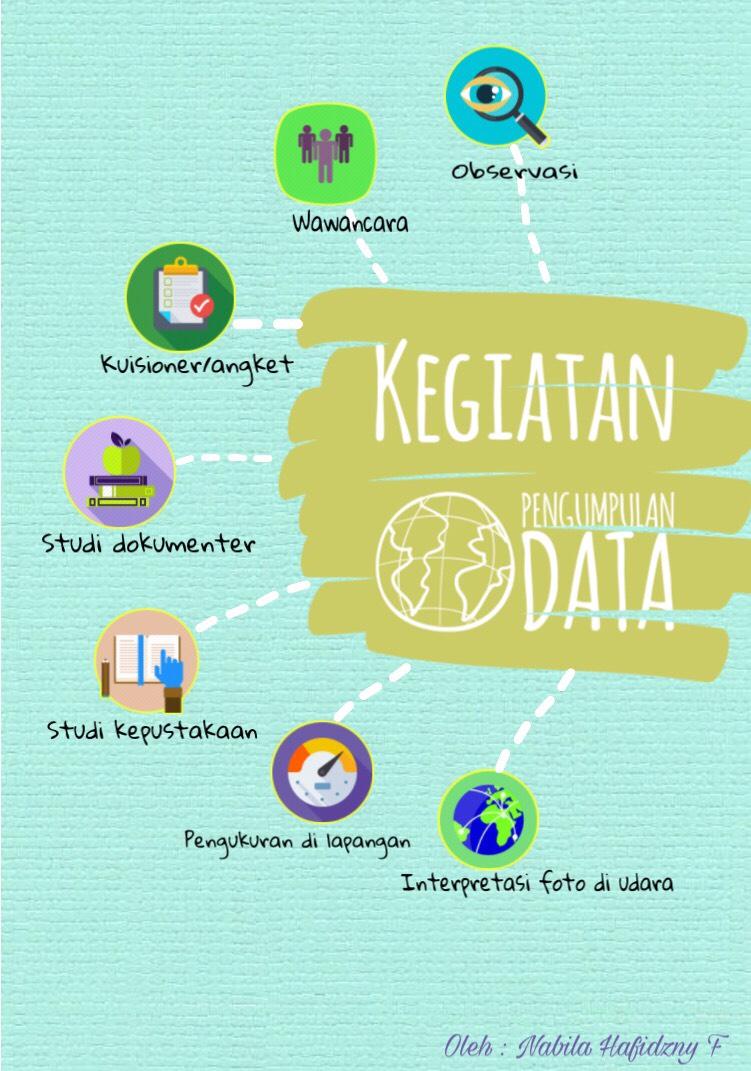 Langkah-langkah Penelitian Geografi : langkah-langkah, penelitian, geografi, Langkah-langkah, Penelitian, Geografi, Media, Pembelajaran, Bidang, Studi