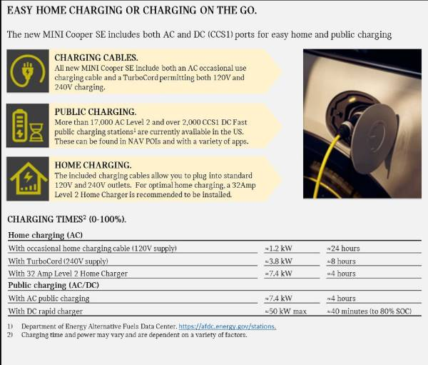 EASY HOME CHARGING OR CHARGING ON THE GO