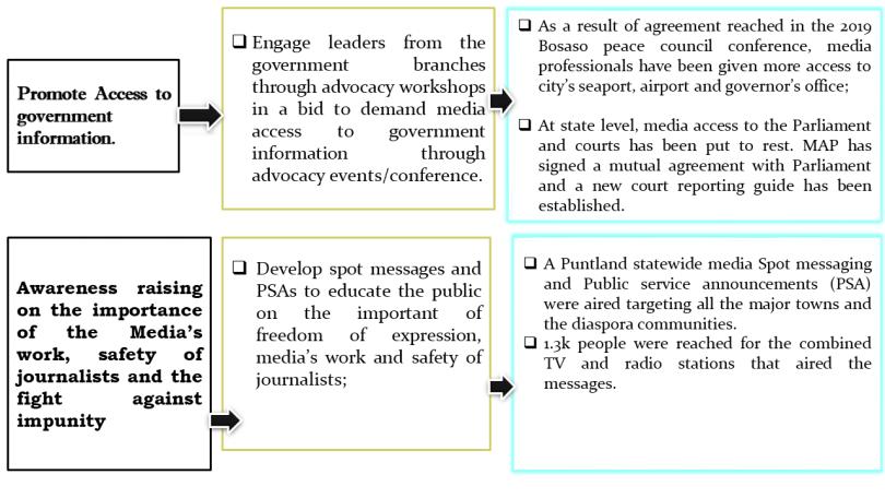 PCC info graphic 2