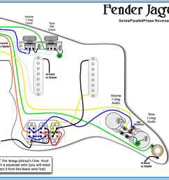 fender jaguar b wiring kit wiring diagram libraryfender jaguar wiring kit wiring diagram sq fender hss [ 1023 x 809 Pixel ]