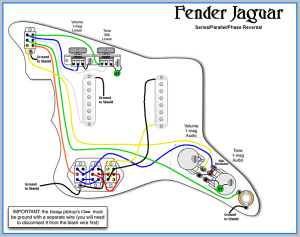 Fender '62 Jaguar Japan Reissue image (#1259967)  Audiofanzine