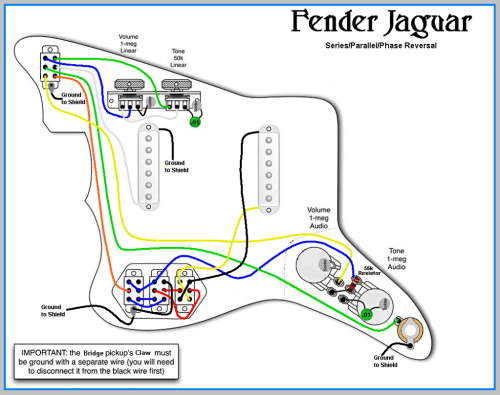 small resolution of fender jaguar b wiring kit wiring diagram libraryfender jaguar wiring kit wiring diagram sq fender hss