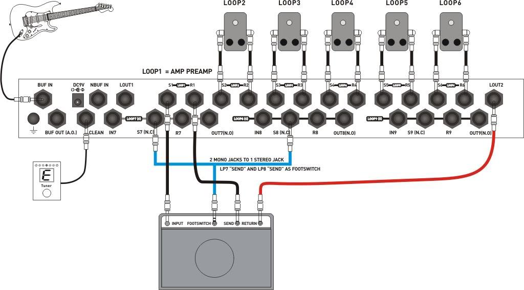 Moen GEC9 Guitar Effect Controller image (#257915