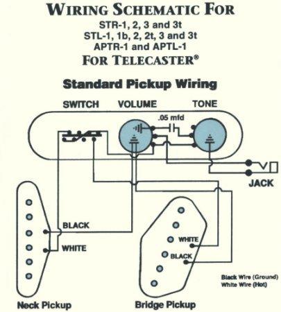 2 pickups volumes wiring diagram minn kota 12 volt photo fender custom shop texas special telecaster : ...