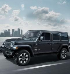 2019 jeep wrangler on highway shown in dark grey  [ 1242 x 1085 Pixel ]
