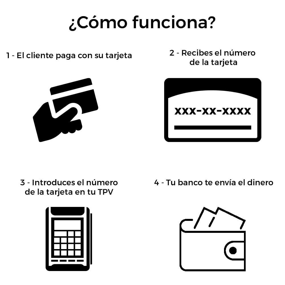 Pago offline/manual con tarjeta de crédito/débito