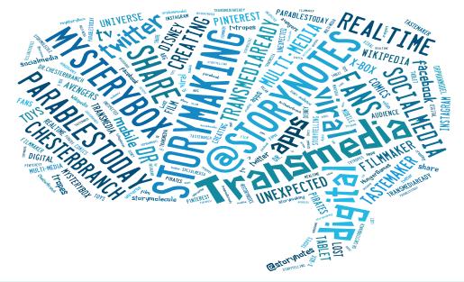4 Crucial Tips For Creating a Transmedia Story - MediaShift