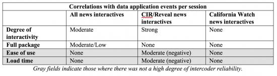 CIR-correlations-per-session