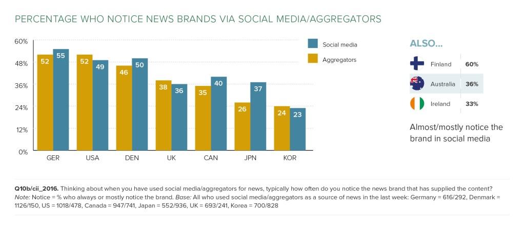 Press release graph 2