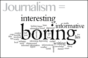 "A few years ago, University of Nevada graduate students did an informal study on how people react to the words ""journalism"" and ""news."" This is what they found."