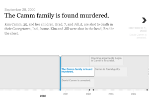 The interactive timeline begins on September 28, 2000, when the Camm family was found murdered.