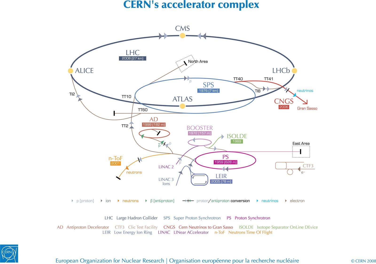 hight resolution of cern acc complex jpg