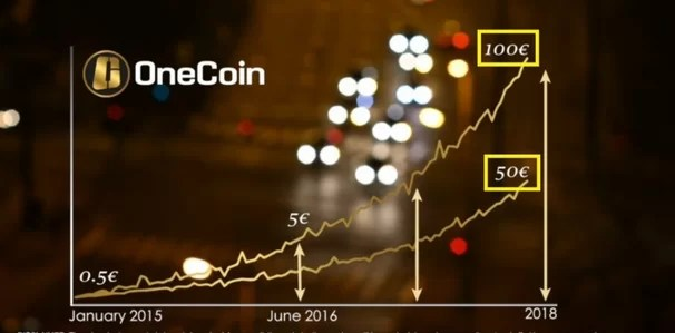Onecoin Review in 2018 | Onecoin Future - MediaTechReview