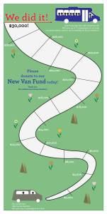 Gallatin-Valley-Rest-Home_Bozeman Montana fundraiser_banner_graphic-design_-illustration