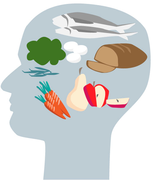 Good Diet for brain