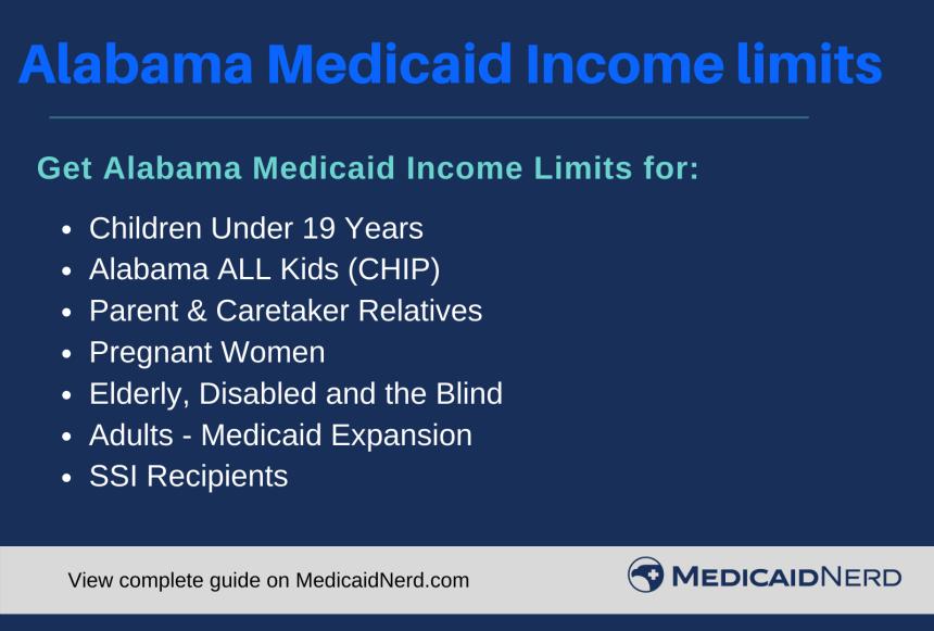 """Alabama Medicaid Income Limits"""