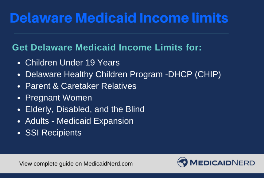 """""""Delaware Medicaid Income Limits"""""""