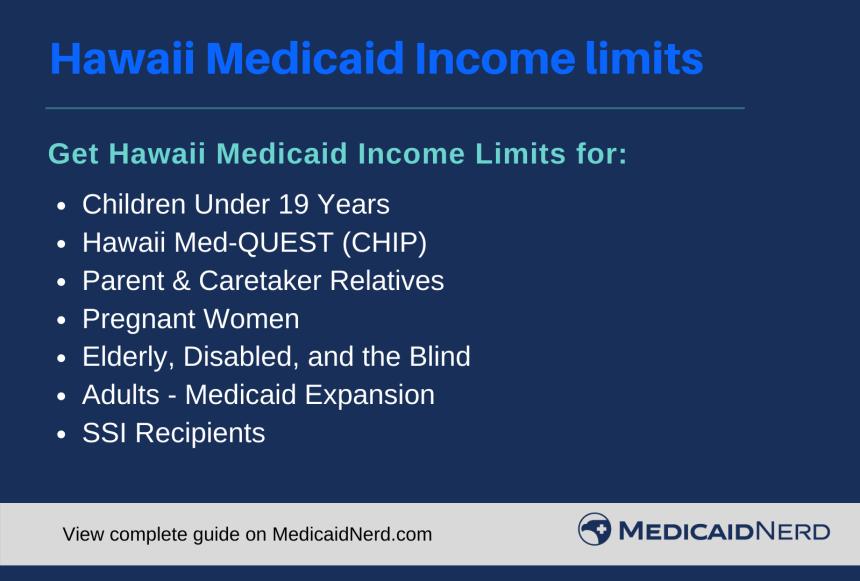 """Hawaii Medicaid Income Limits"""