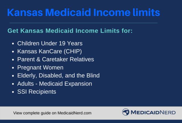 """""""Kansas Medicaid Income Limits"""""""