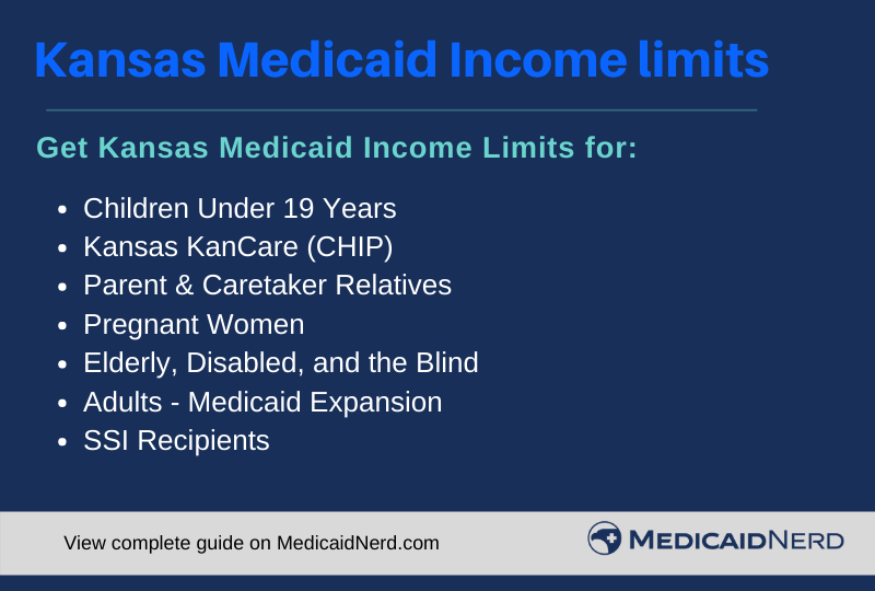 """Kansas Medicaid Income Limits"""