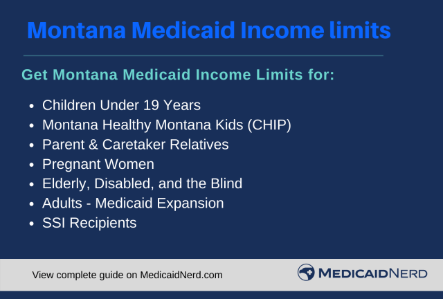 """""""Montana Medicaid Income Limits"""""""